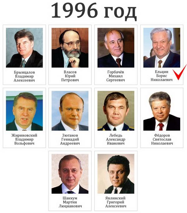 Государственная служба и эффективность государственной жизнедеятельности в российской федерации