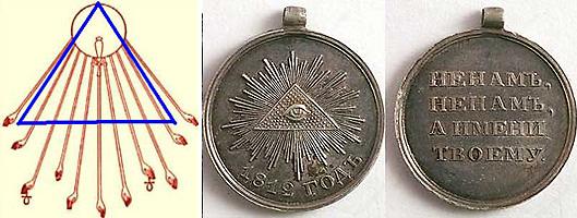 Слева изображение Солнца, которому поклонялся Египетский фараон Эхнатон. В нижней части диска змеиная голова, от диска тянутся лучи в виде рук. Справа, в сущности то же самое - всевидящее око на русской медали 1812 года. Не нам, не нам, а имени твоему. Ну, конечно, не нам!