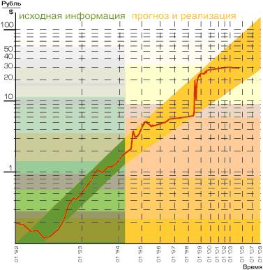 Прогноз погоды в объячево на 3 дня
