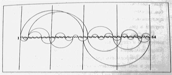 Схема периодичности пути и порядка следования ситуаций в истории