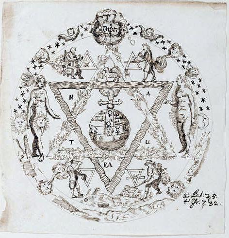 Круговая порука. Фрагмент немецкого алхимического манускрипта 1760 года. Beinecke Rare Book and Manuscript Library, Yale University