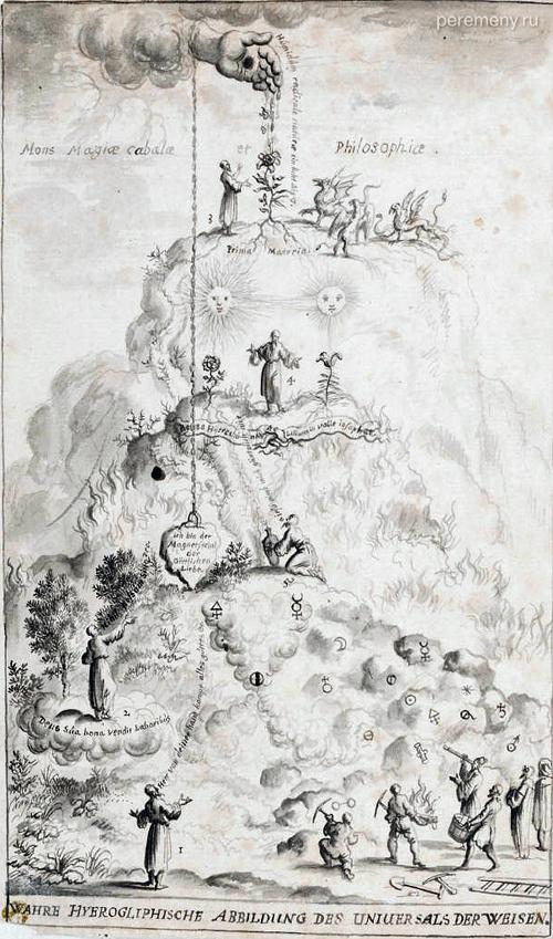 Рисунок из немецкого алхимического манускрипта 1760 года