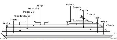 Схема расположения палуб лайнера, опубликованная в журнале Economist за ноябрь 2011