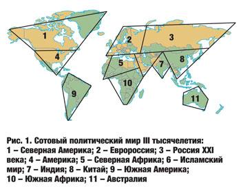 Проект Доброчеева 2001 г.