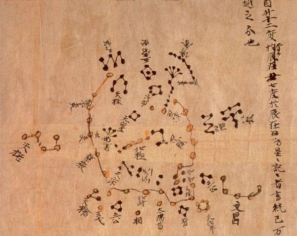 Страница из китайского атласа звездного неба эпохи Тан. Здесь видны светила в районе Полярной звезды. Все страницы этого звездного атласа содержит 1300 звезд