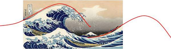 Рис. 2. Рисунок морской волны художника К. Хокусай